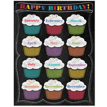 Happy Birthday Chart - Chalk, CTP1019