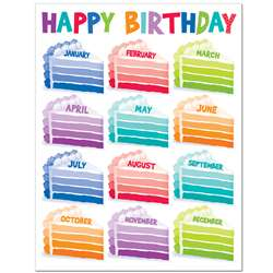Happy Birthday Chart - Paint, CTP1125