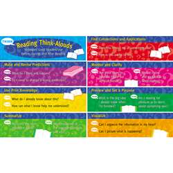 Reading Thinkalouds Mini Bulletin Board Board By Creative Teaching Press