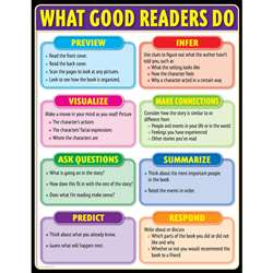 What Good Readers Do Small Chart By Creative Teaching Press