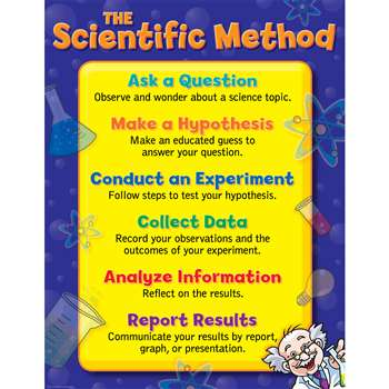 The Scientific Method Small Chart By Creative Teaching Press