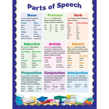 Parts Of Speech Small Chart By Creative Teaching Press