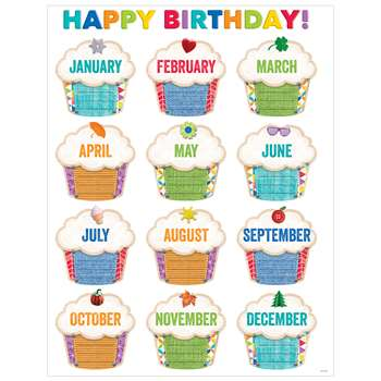 Upcycle Style Happy Birthday Chart, CTP5242