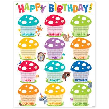 Woodland Friends Happy Bday Chart, CTP5281
