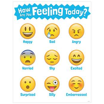 Emojis How Are You Feeling Today Chart, CTP5385