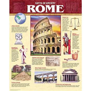 Ancient Rome Chart By Creative Teaching Press
