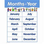 Months Of The Year Small Chart By Creative Teaching Press
