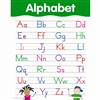 Alphabet Small Chart By Creative Teaching Press