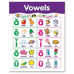 Vowels Small Chart By Creative Teaching Press