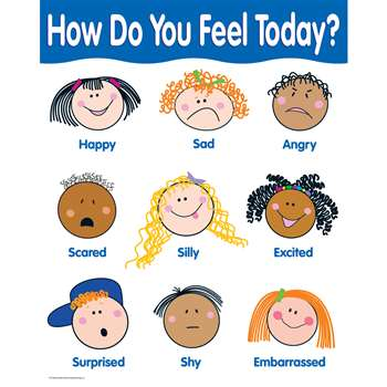 Chart How Do You Feel By Creative Teaching Press