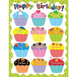 Happy Birthday Chart By Creative Teaching Press