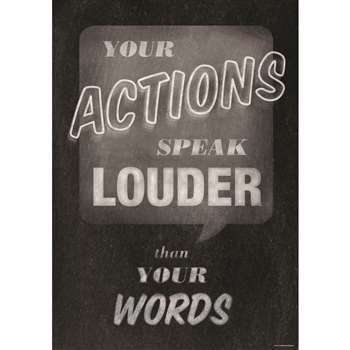 Your Actions Poster, CTP6677