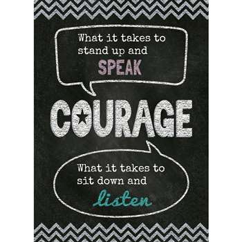 Courage Poster, CTP6678