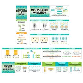 Multiplication And Division Mini Bulletin Board Se, CTP6982