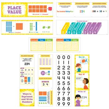 Place Value Mini Bulletin Board Set, CTP6983