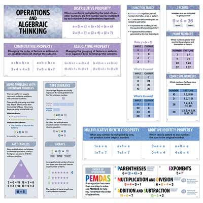 Operations And Algebraic Thinking Mini Bulletin Bo, CTP6985