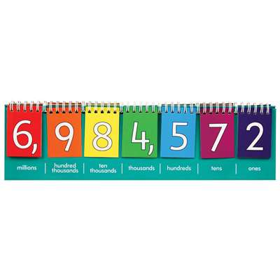 Student Place Value Millions Flip Chart, CTU7447