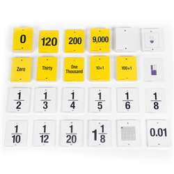 Fun Empty Number Line Cards Only Gr 4-5, CTU7986