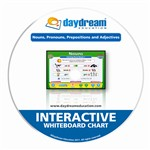 Nouns Pronouns & Adjectives Interactive Whiteboard Charts By Daydream Education