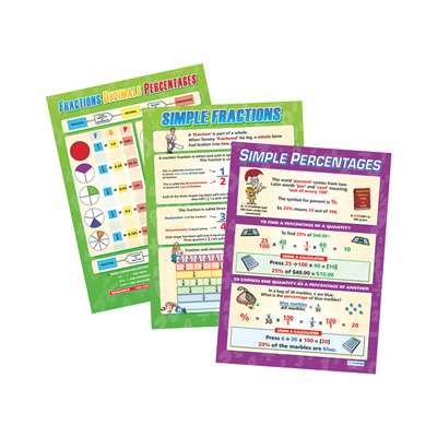 "Fractions Decimals And Percentages (3 Poster Set) 16.5"" X 23.5"" By Daydream Education"