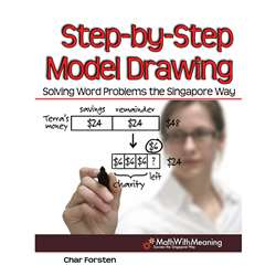 Shop Step By Step Model Drawing - Elp402696 By Essential Learning Products