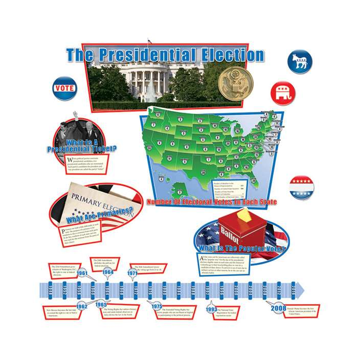 Presidential Election Bulletin Board St, EP-2217R