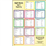Wall Chart Set 4 Challenging Gr 4 & Up By Edupress