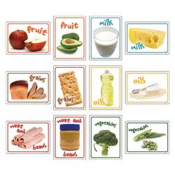 Healthy Eating Bulletin Board Set Accent By Edupress