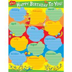 Dr Seuss Birthday Poster By Eureka
