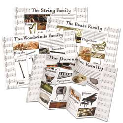 Musical Instrument Categories Dimensional Bulletin Board Set By Eureka