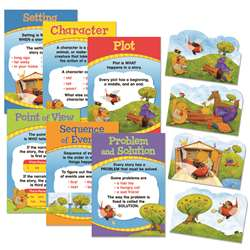 Story Elements Bulletin Board Set By Eureka
