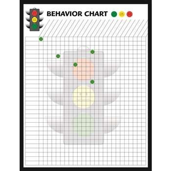 Behavior Charts Set Of 4 By Hygloss Products