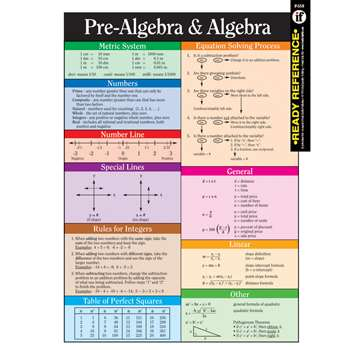 Pre Algebra And Algebra Learning Card By Carson Dellosa