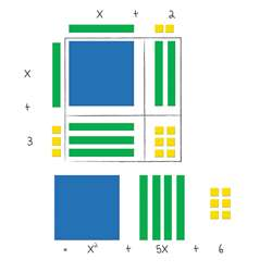 Magnetic Algebra Tiles By Learning Resources