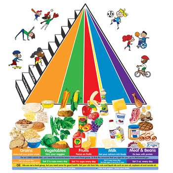 Food Pyramid Flannelboard Set By Little Folks Visuals