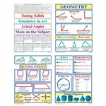 Bb Set Geometry Gr 4-9+ By Mcdonald Publishing