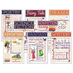 Literary Genres Chatter Charts, MC-CC3100