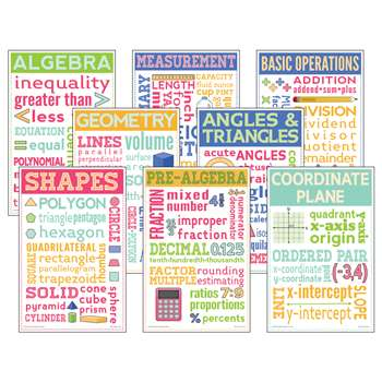 Math Chatter Charts Set Of 8, MC-CC3103