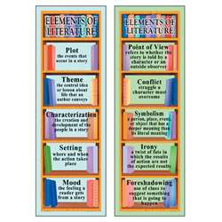 Smart Bookmarks Elements Of Literature By Mcdonald Publishing
