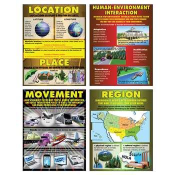 Exploring 5 Themes Of Geography Gr 4-9, MC-P064