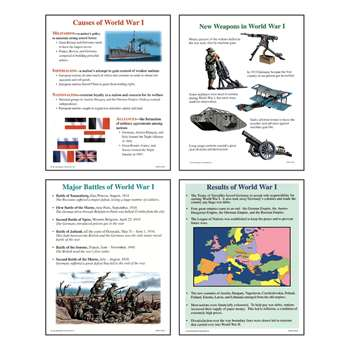 Poster Set World War 1 Gr 4-9 By Mcdonald Publishing