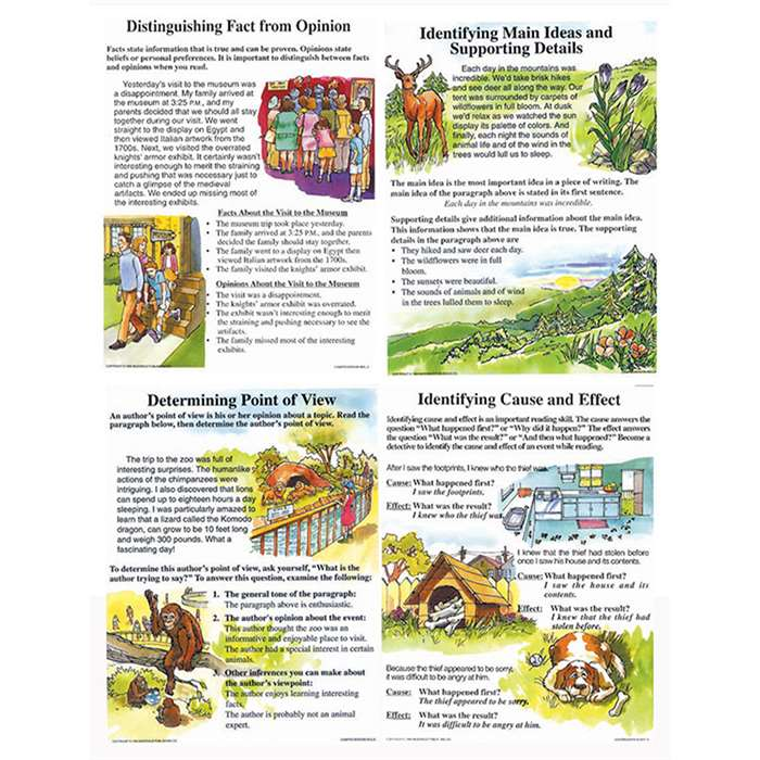 Poster Set Comprehension Skills Gr 4-9 By Mcdonald Publishing