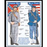 The Civil War Poster Set By Mcdonald Publishing