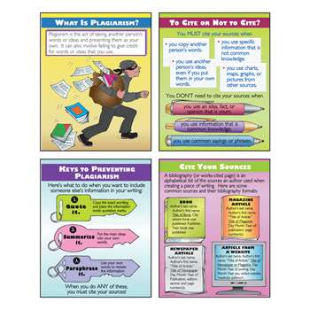 Preventing Plagiarism Teaching Poster Set By Mcdonald Publishing