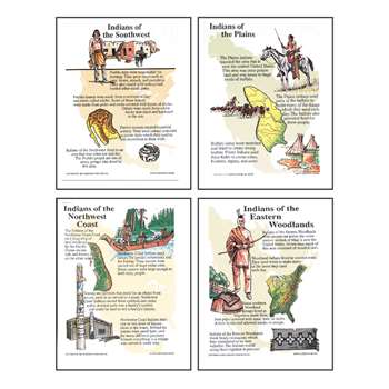 Poster Set North American Indians Gr 4-9 By Mcdonald Publishing