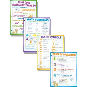 Math Basics Poster Set By Mcdonald Publishing