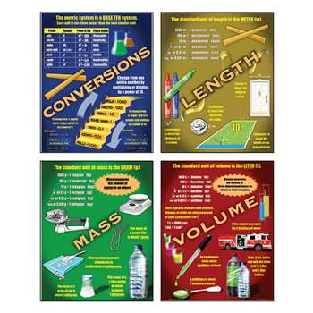 The Metric System Teaching Poster Set By Mcdonald Publishing
