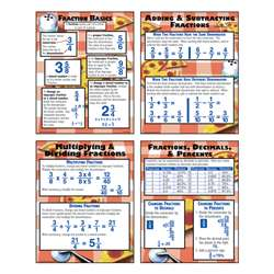 Fraction Basics Poster Set By Mcdonald Publishing