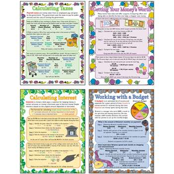 Personal Finance Math Poster Set, MC-P139
