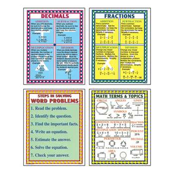 Poster Set Test-Taking Math Gr 4-9 By Mcdonald Publishing